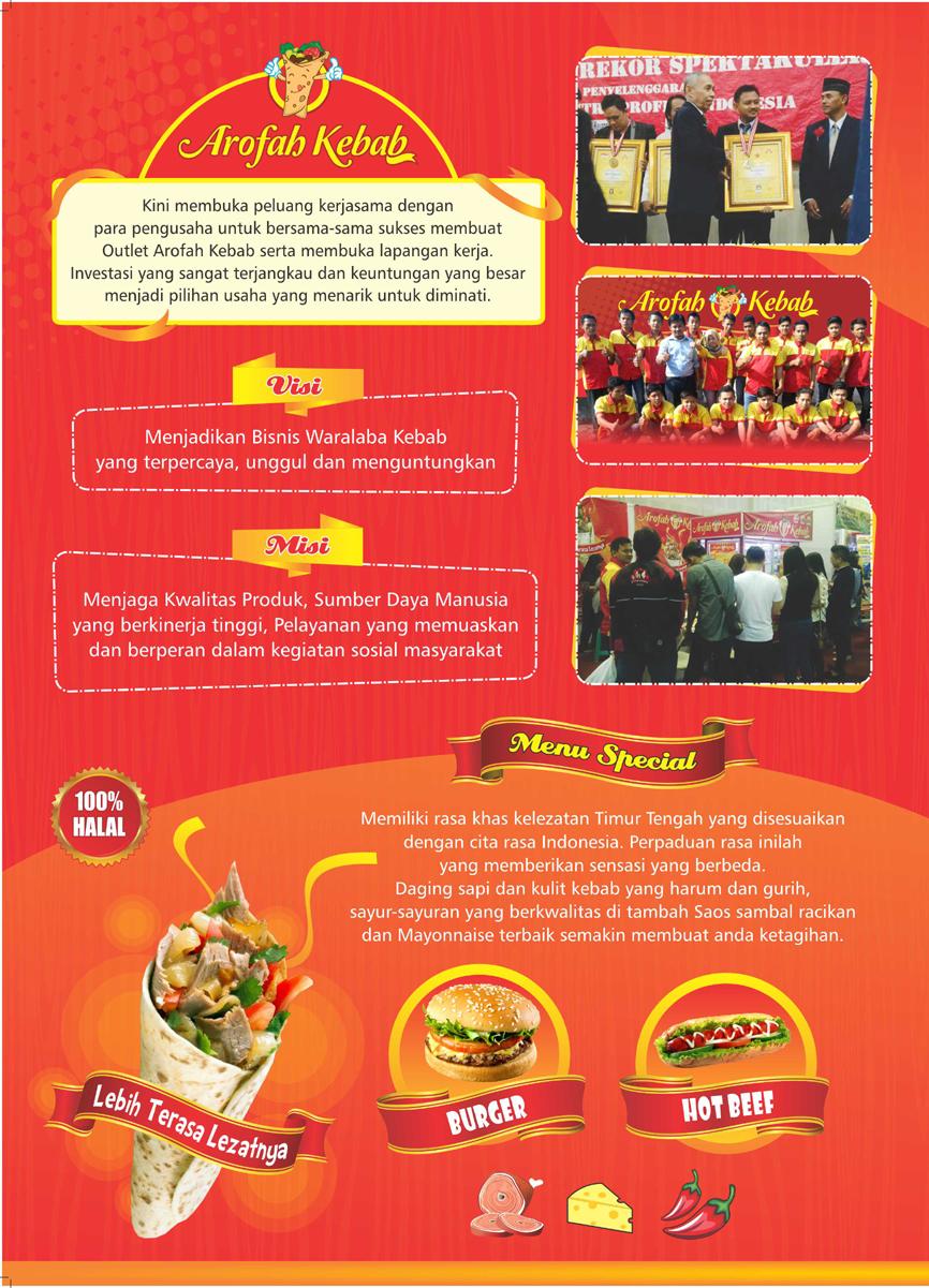 Harga Franchise Kebab Turki