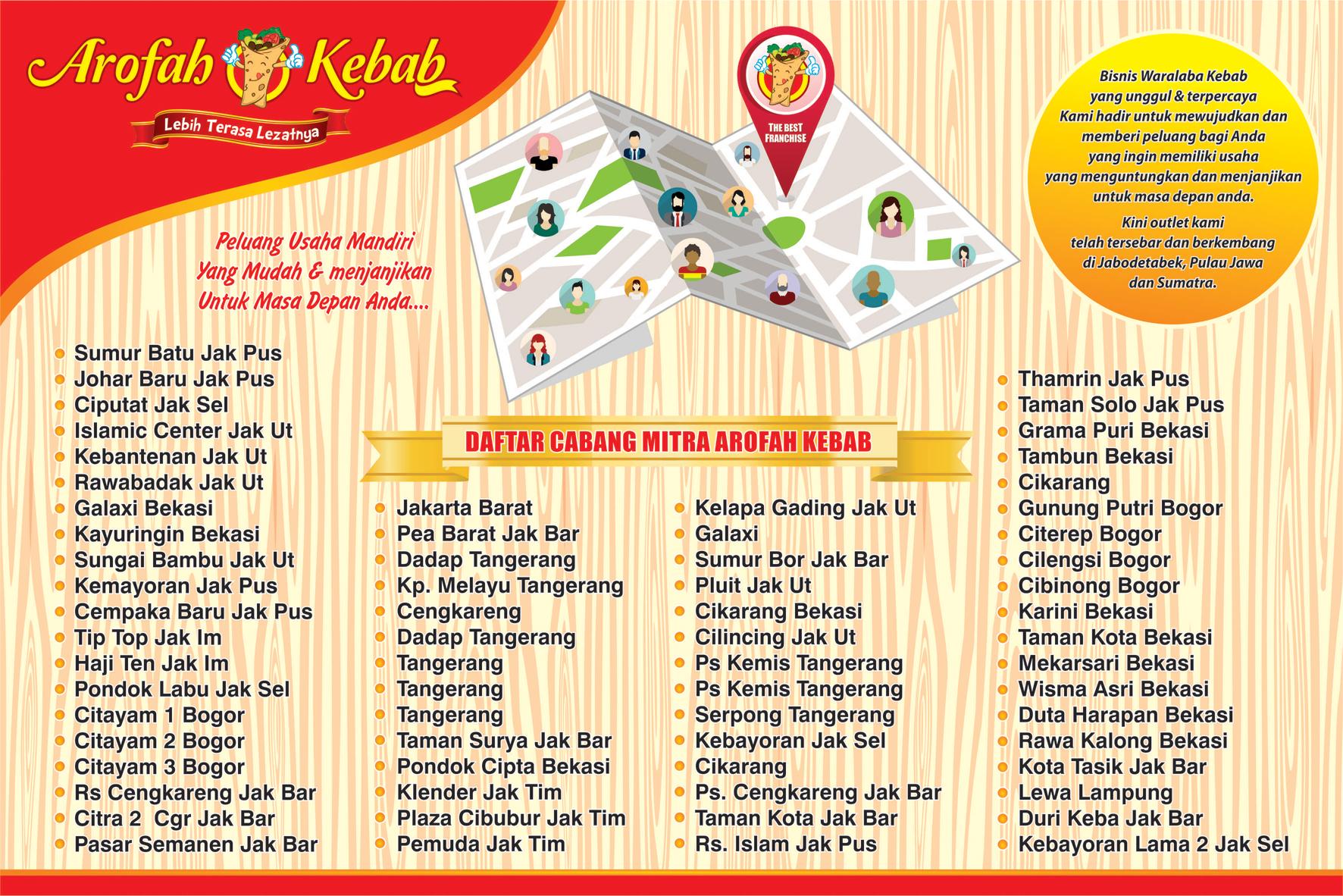 Franchise-Kebab