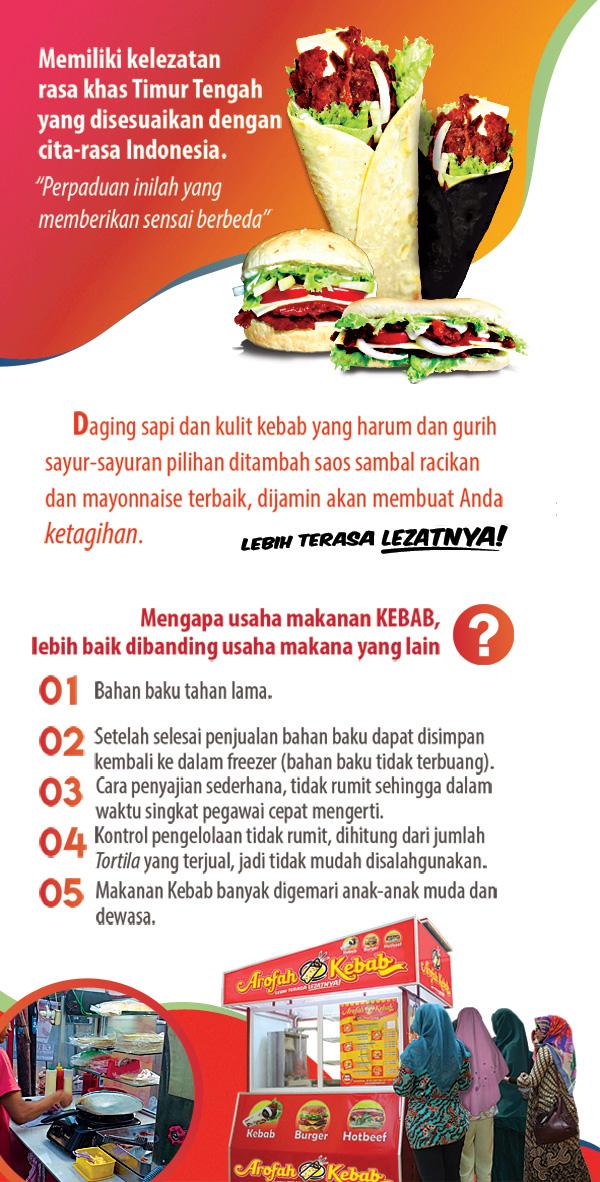 Franchise Kebab Arofah